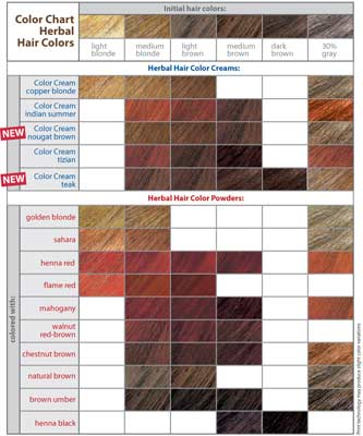 colorchart-hairsm. Dark haired girls should stick with cool or neutral color