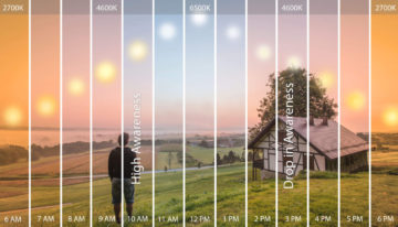 Optimize Your Home with Circadian Lighting for Better Health