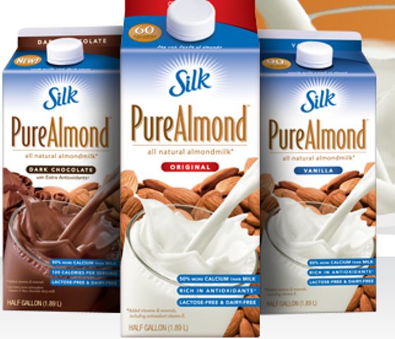 Can People With Nut Allergies Drink Almond Milk