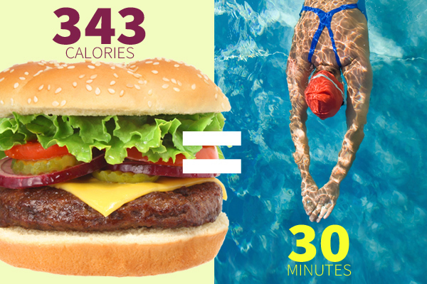 What It Takes To Burn Off Calories From Your Favorite Foods
