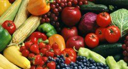 U.S. News Best and Worst Diet Rankings